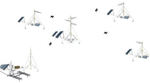 Figura 1 Disposizione di 3 stazioni remote in telemetria con il relativo sottonodo e centro stella